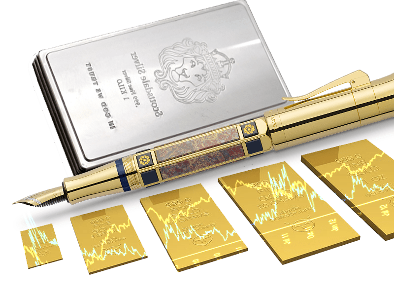 gold basic investment guide