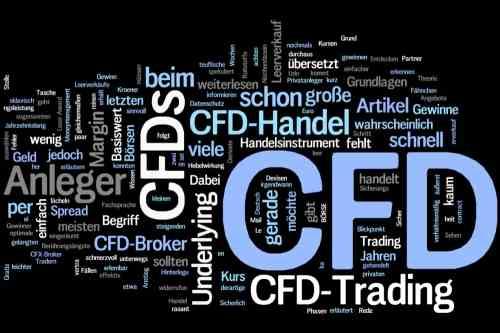 CFD-trades