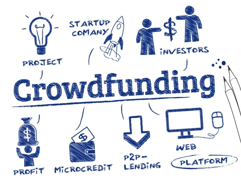 Crowdfunded