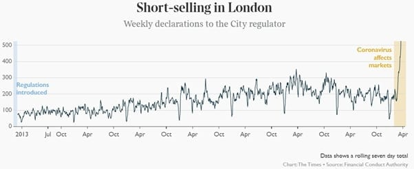 selling-london