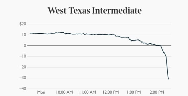 west-texas