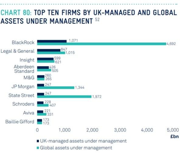 ten firms